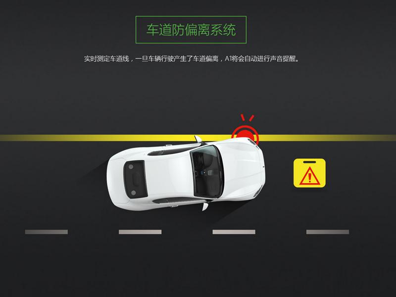 睿镜adas安全驾驶辅助系统你了解么?|行车记录仪知识